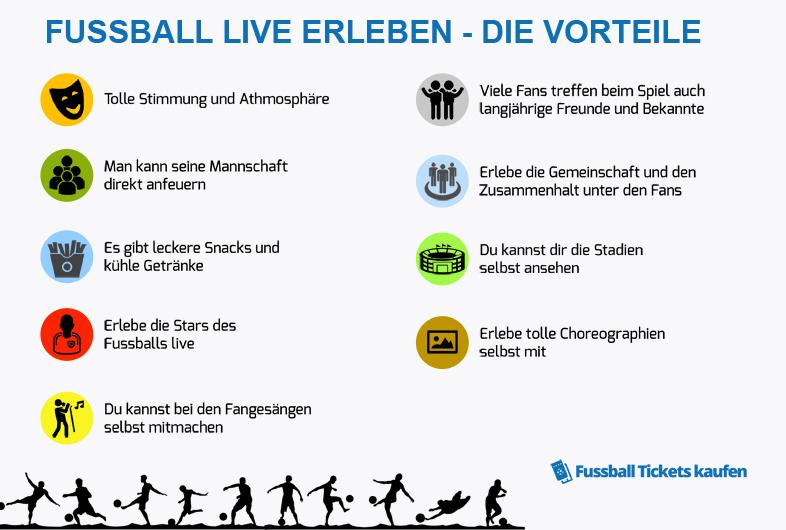 Infografik - Vorteile des Fussball Live Erlebnisses