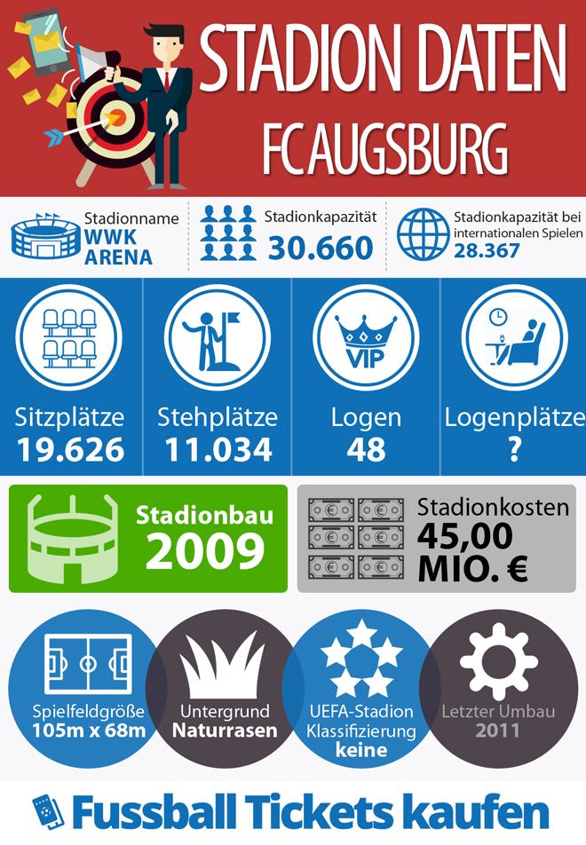 Daten Stadion FC Augsburg - Infografik