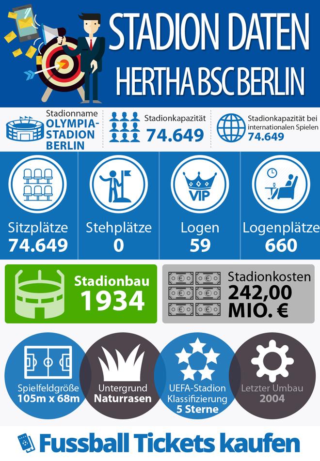 Stadion Infografik - Hertha BSC Berlin