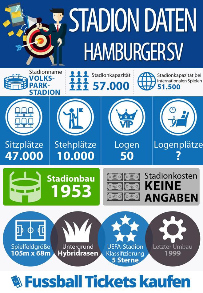 Infografik - Stadion HSV