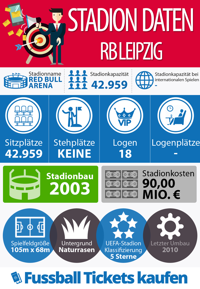 Daten Stadion RB Leipzig