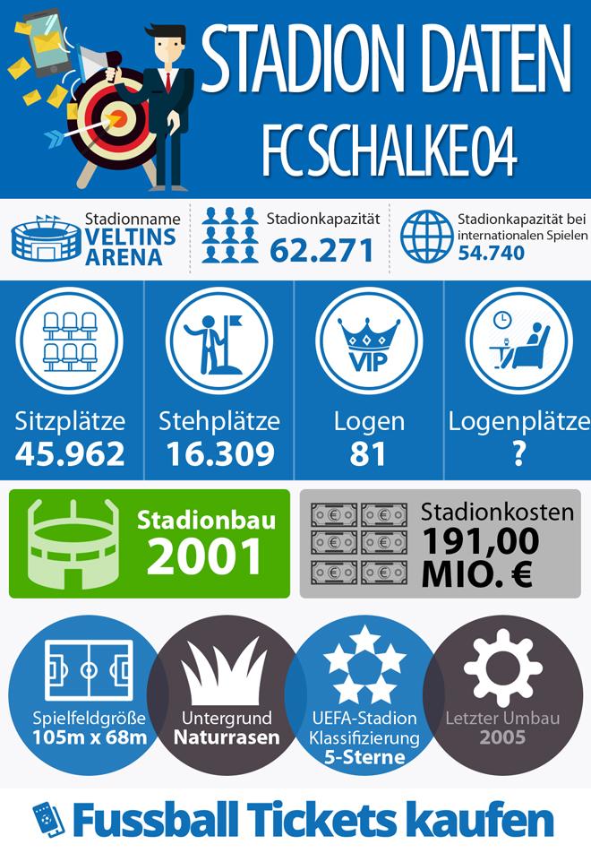 Infografik zum Stadion vom FC Schalke 04