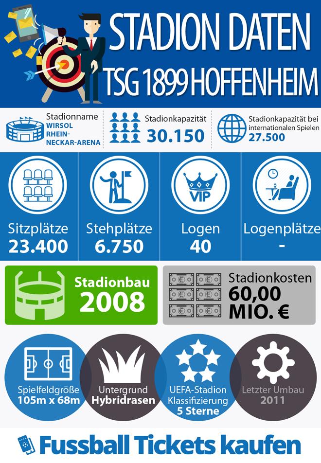 Stadion: TSG 1899 Hoffenheim Infografik
