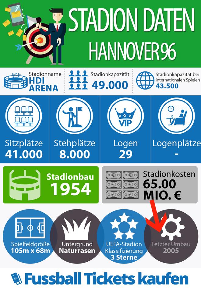Infografik Stadion Hannover 96