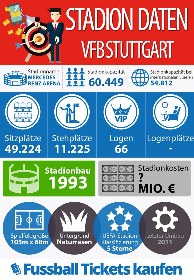 Infografik Stadion VFB Stuttgart