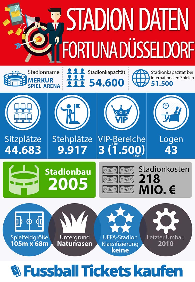Infografik Merkur Spiel-Arena